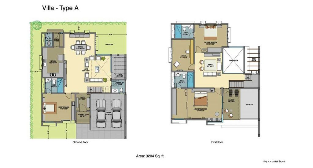 Best Villa Projects in Bangalore