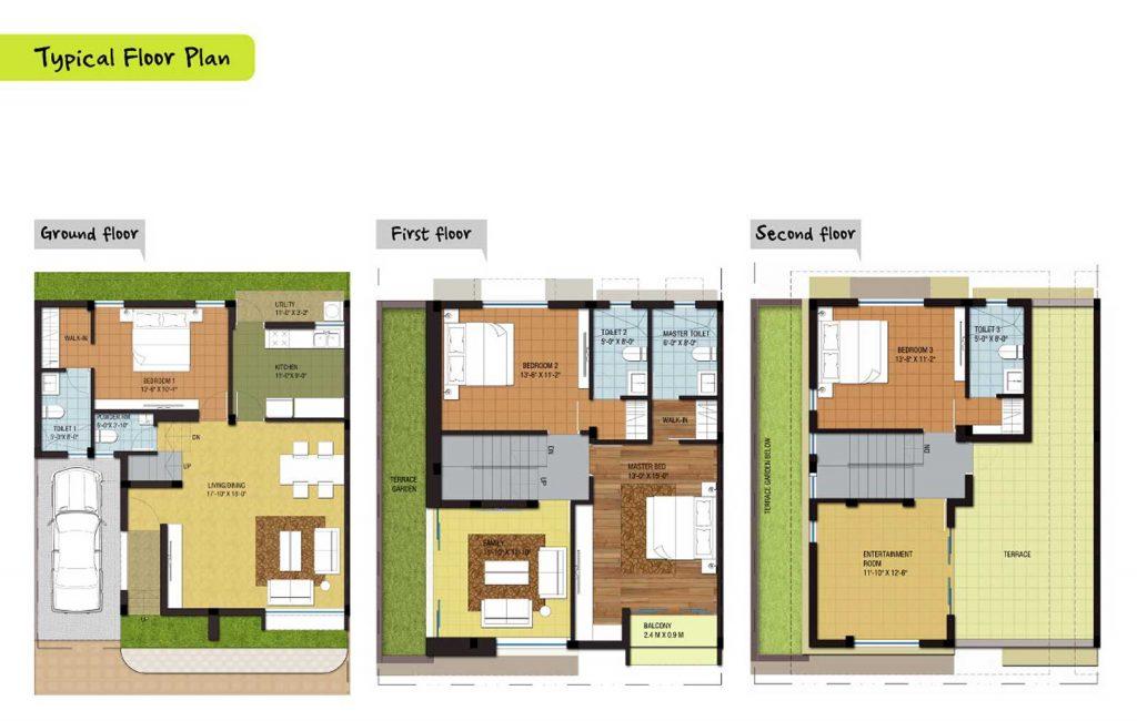 New Villas for Sale in Bangalore